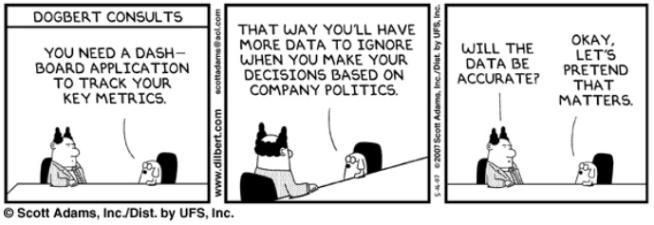 Dilbert - KPI Dashboard